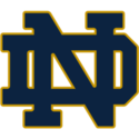 Notre Dame Game Day Coupons 2016 and Promo Codes